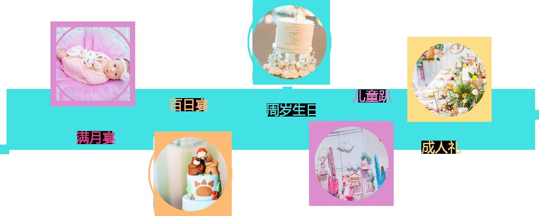 滨州宝宝宴策划